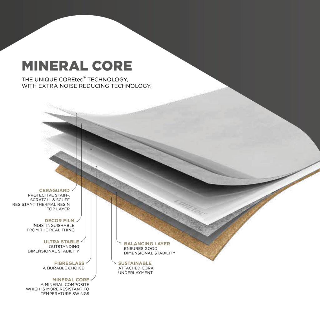Zloženie MINERALcore COREtec stone