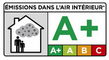 Certifikát A+ kvalita ovzdušia v interiéri
